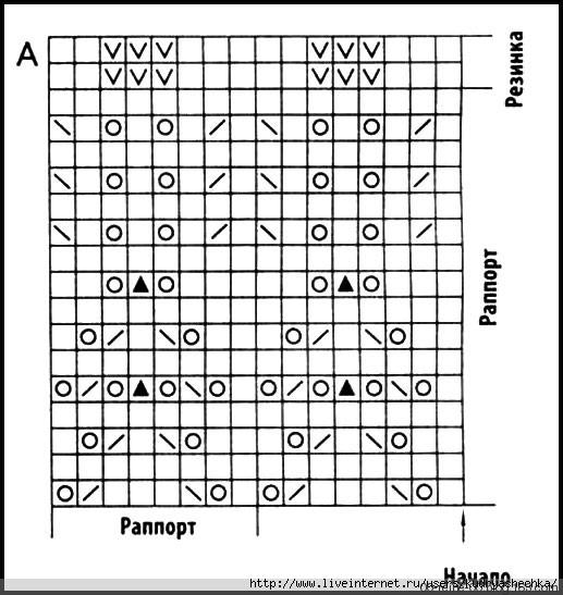 Схемы вязания круговыми спицами узоров с описанием 26