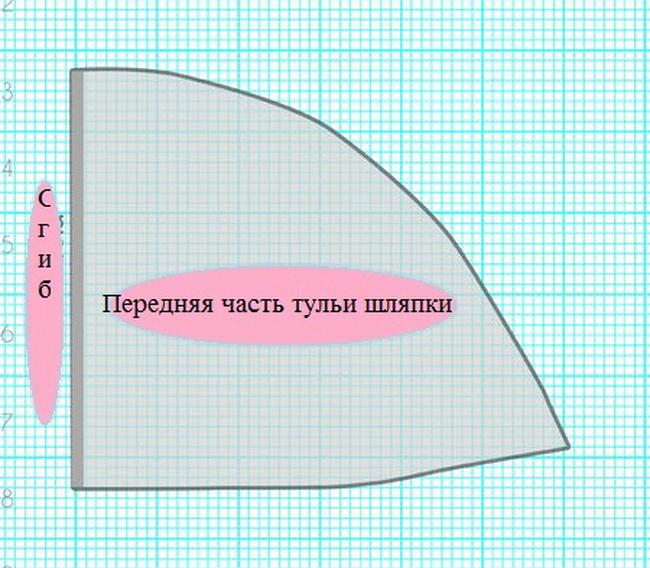 Как сделать дамскую шляпку из бумаги своими руками