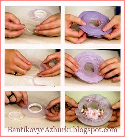 Как сделать шляпку для куклы своими 825