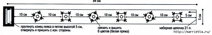 пояс крючком (3) (700x116, 68Kb)