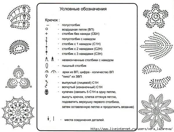 1390486157_letnyaya-kotochka-s-irlandskim-kruzhevom-vyazanaya-kryuchkom4 (600x454, 143Kb)
