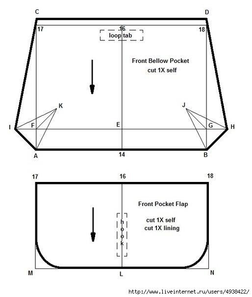 Модели джинсовых сумок  выкройки