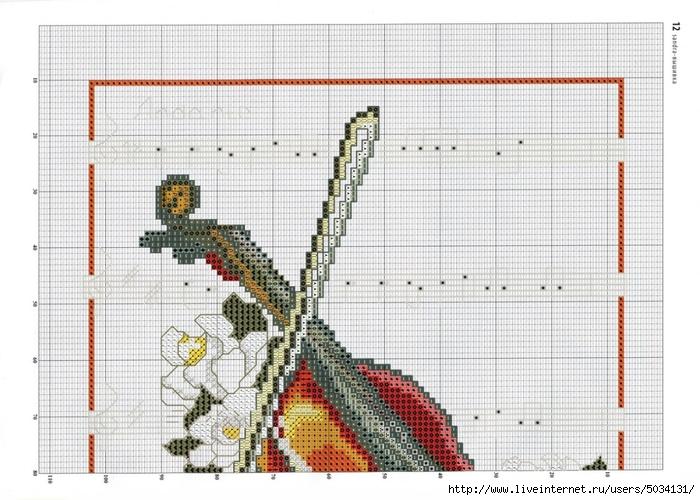 Вышивка крестом вышивка скрипка 25
