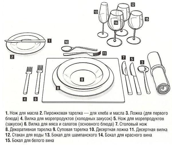 Классическая сервировка стола. Основные правила (1) (601x506, 165Kb)