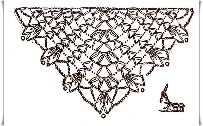 Для вязания подойдут тонкие
