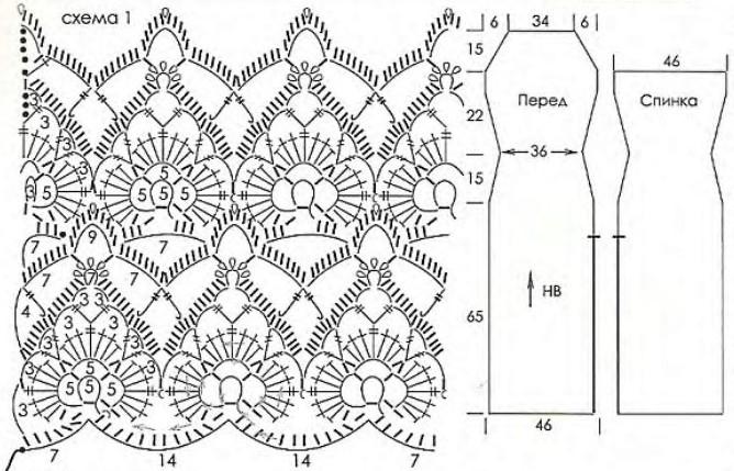 Вяжем красивые платья для девочек крючком со схемами и описанием