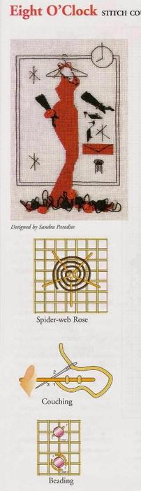 Вышивка крестом. Дамочки в платьях (6) (202x700, 104Kb)
