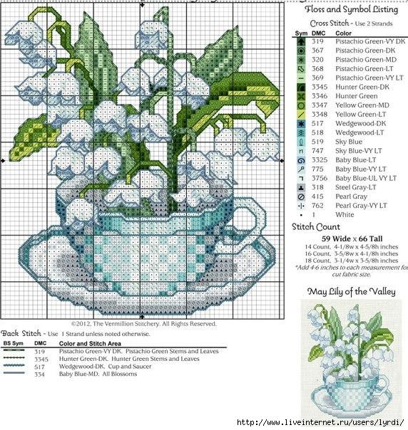 Цветочные чашечки (схемы