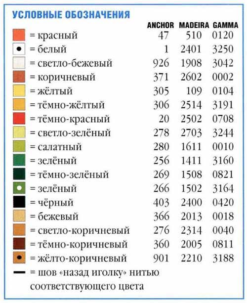 kartcvetgrib (500x613, 199Kb)