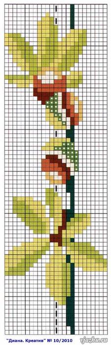 shema-zheludey-s-listyami (225x700, 207Kb)