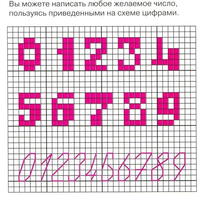 Цифры для вышивки крестиком