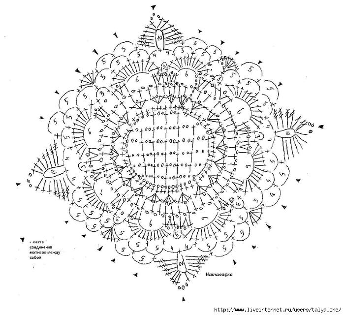 Схема подсолнуха (700x640, 252Kb)