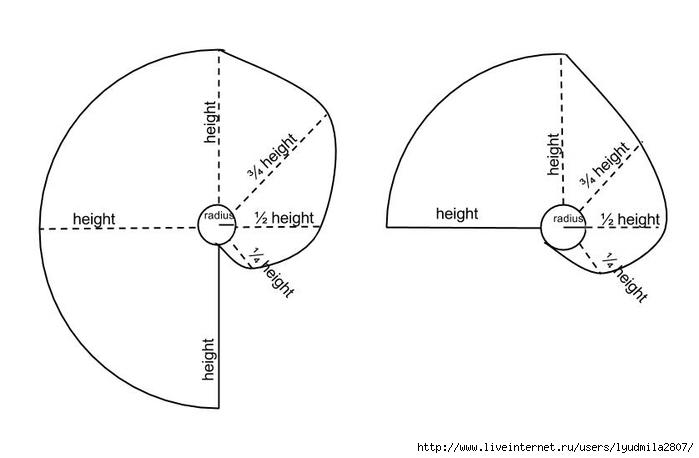 1-wrap skirt diagram (700x458, 68Kb)