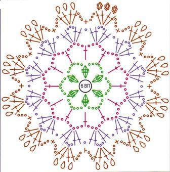 1333860267_shema-motiva-s-lepestkami-iz-toynogo-piko (336x340, 146Kb)