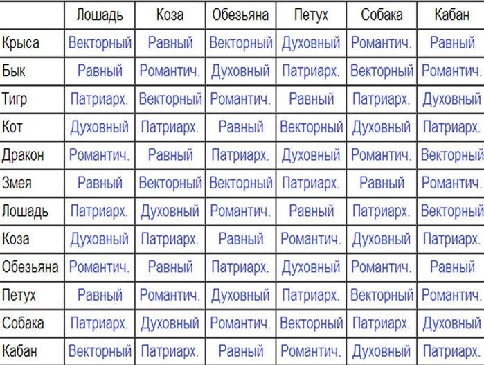 palchikom-v-pisyu
