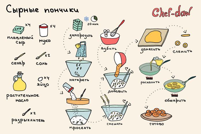 Простые салаты на рождество рецепты