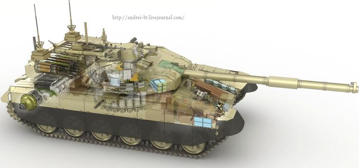 т-90 - Самое интересное в