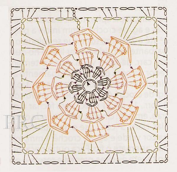 Вязание крючком. Прихватки с цветами (2) (599x581, 635Kb)