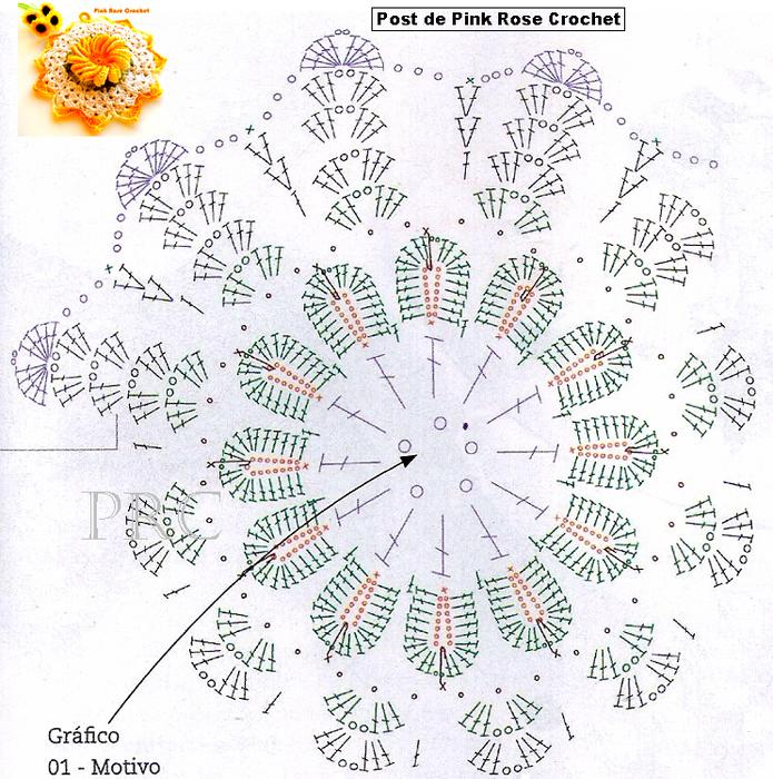 Вязание крючком. Прихватки с цветами (4) (695x700, 892Kb)