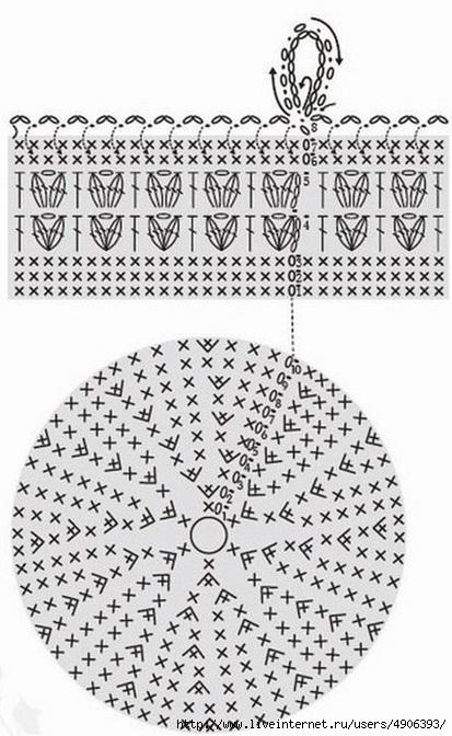 Вязания крючком корзинок схема