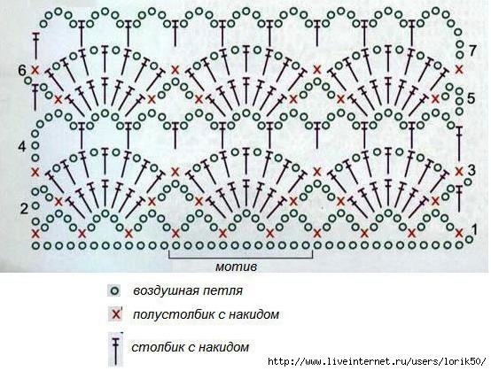 Веерный узор крючком схемы для платья