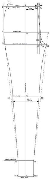 Шьем узкие Скинни2 (188x604, 26Kb)