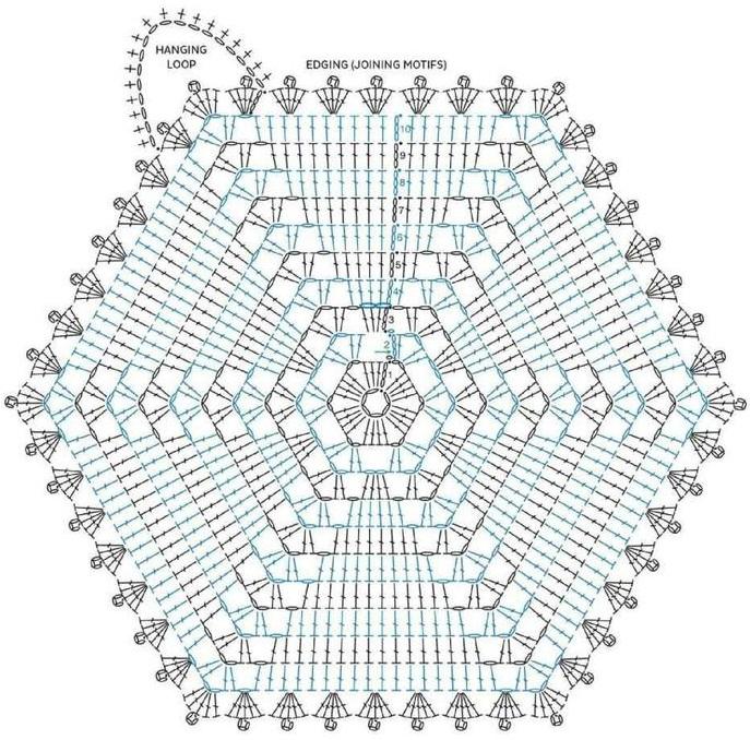 Схема прихватки крючком