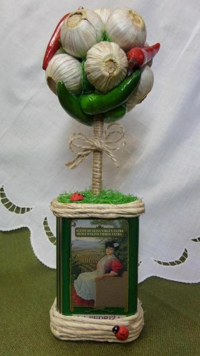 Вязание крючком. Схемы вязания, описания и узоры
