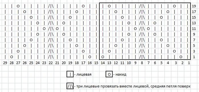 missoni_schema (700x324, 244Kb)
