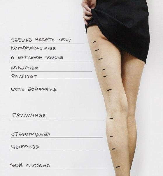 О чем говорит длина юбки