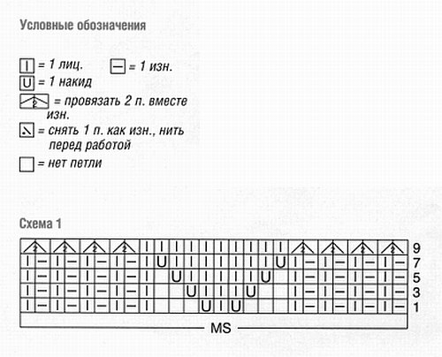 VVpcNIPpCYU (500x404, 43Kb)