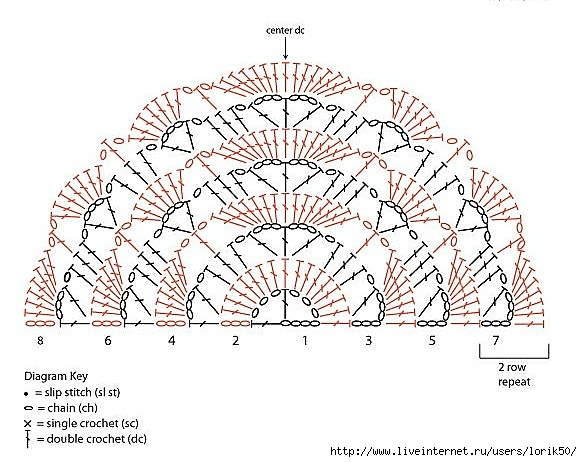 shema-dlja-shali (582x462, 185Kb)