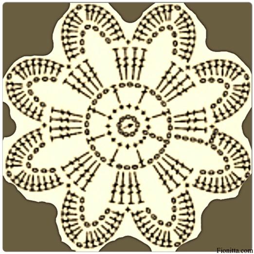 钩针教程:几种花的教程(大师班) - maomao - 我随心动