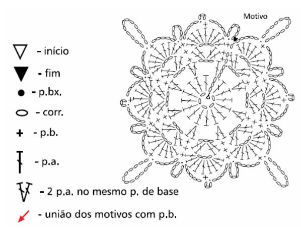 Almohadilla de la decoración del ganchillo del cordón.  Las ideas y los esquemas (3) (598x468, 111KB)