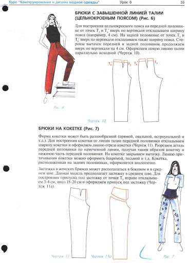 Виды женских брюк с описанием