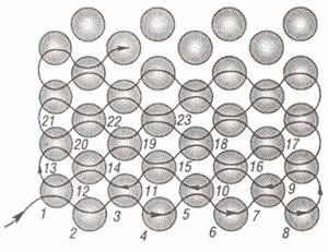 6 (300x231, 22Kb)
