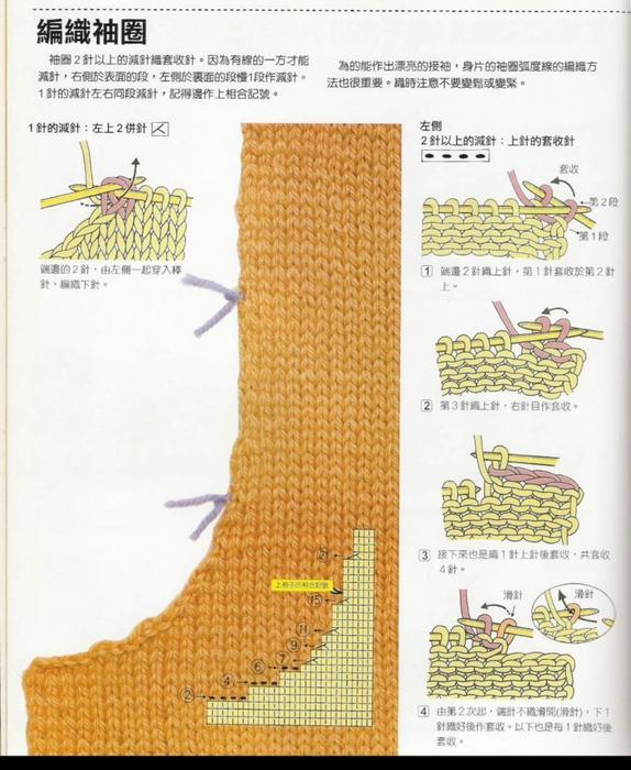 Пройма в поперечном вязании