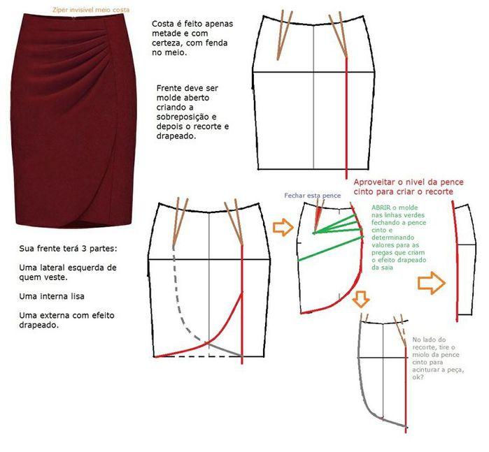 Фасон юбок для полных женщин с выкройками