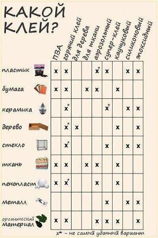 5283370_tablica_kleya (320x480, 35Kb)