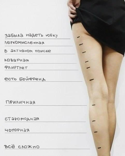 Длина юбки этикет