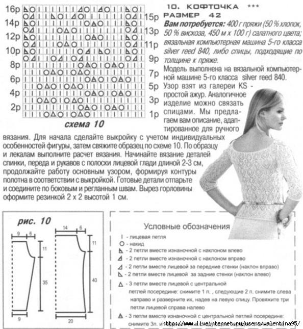 ajurnaja-koftochka1 (594x645, 235Kb)