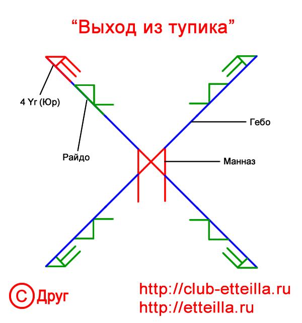 Vixod_iz_tupika_P (600x643, 145Kb)