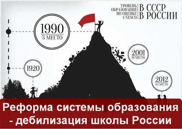 РЕФОРМА СИСТЕМЫ ОБРАЗОВАНИЯ - ДЕБИЛИЗАЦИЯ ШКОЛЫ РОССИИ (604x427, 54Kb)