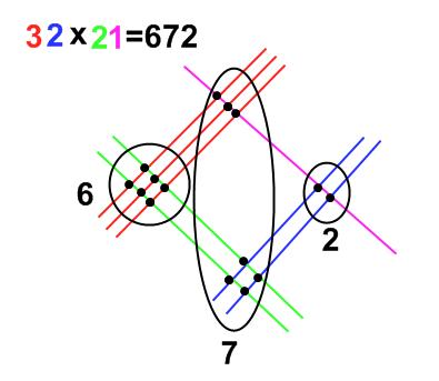 3 (395x343, 18Kb)