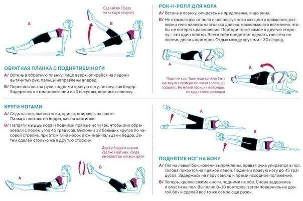 Как сделать талию тонкой в домашних условиях