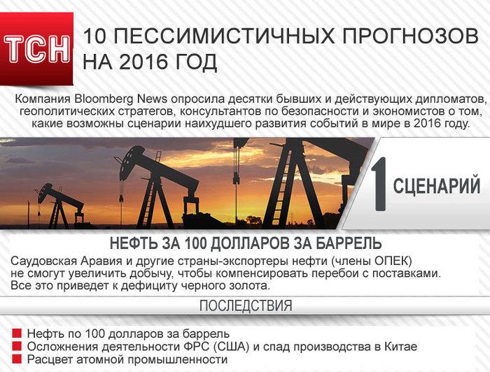2016-prognoz-sm (700x532, 111Kb)