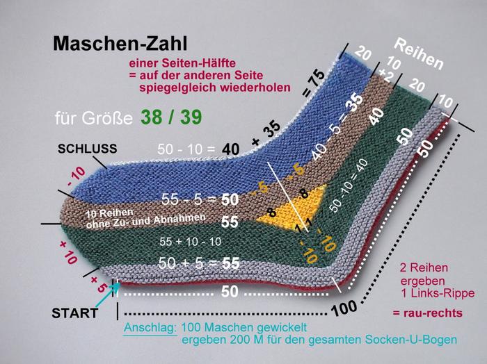 09 - Schema-Socke - MaschenZahl - DSC07816 . 2 - ergänzt (700x524, 436Kb)