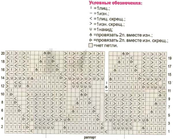 krasivyj-pulover-spicami-shema-uslovnye-oboznachenija (600x487, 165Kb)