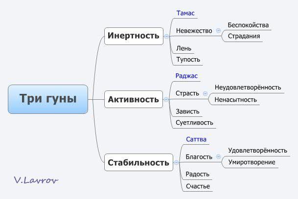 5954460_Tri_gyni (609x407, 22Kb)
