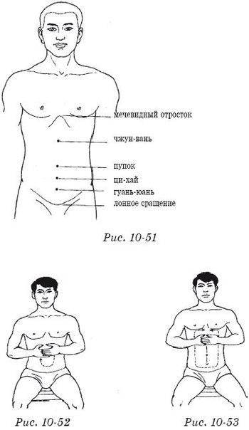 Растирание живота для лечения заболеваний желудка и кишечника (350x604, 30Kb)